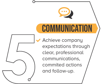 TerraQuip Core Values - Communication. Achieve company expectations through clear, professional communications, commited actions and follow-up.