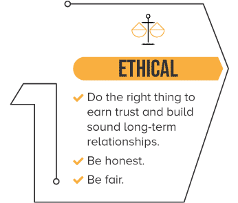 TerraQuip Core Values - Ethical. Do the right thing to earn trust and build sound long-term relationships. Be honest. Be fair.