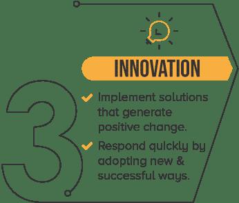 terraquip-core-values-innovation