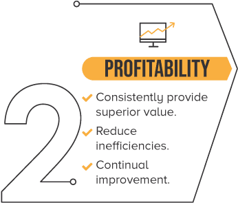 TerraQuip Core Values - Profitability. Consistently provide superior value. Reduce inefficiencies. Continual improvement.